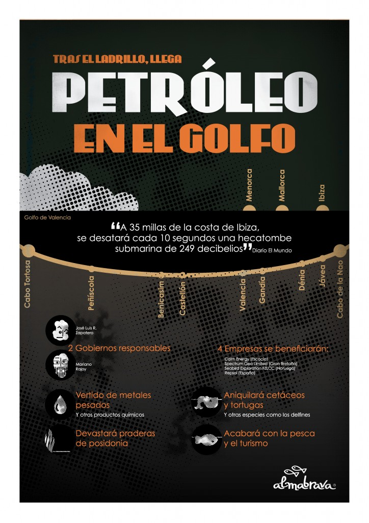 cartel_petroleo